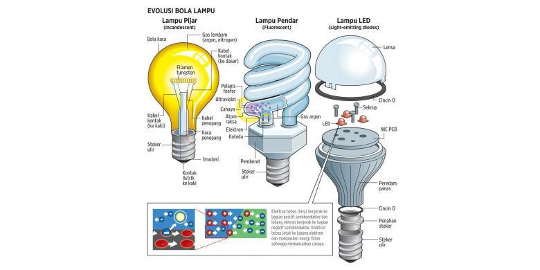 1956105LAMPU-LED780x390